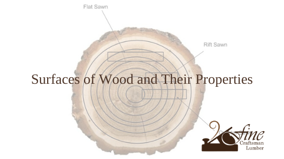 The Surfaces of Wood and Their Properties